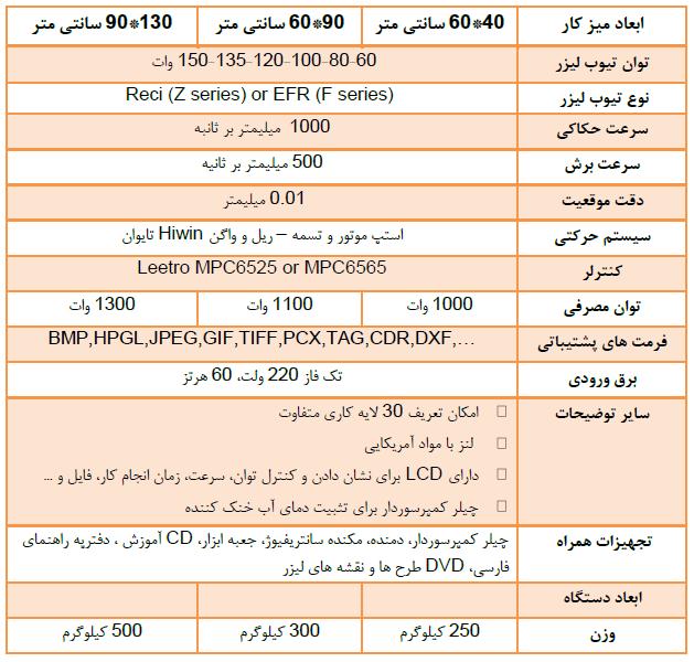 جدول مشخصات دستگاه